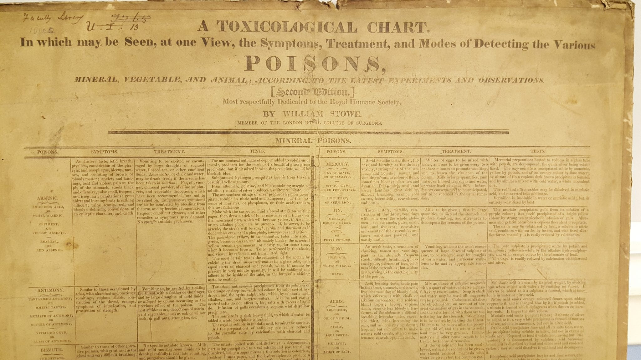 A Toxicological Chart by William Stowe (2nd edition)